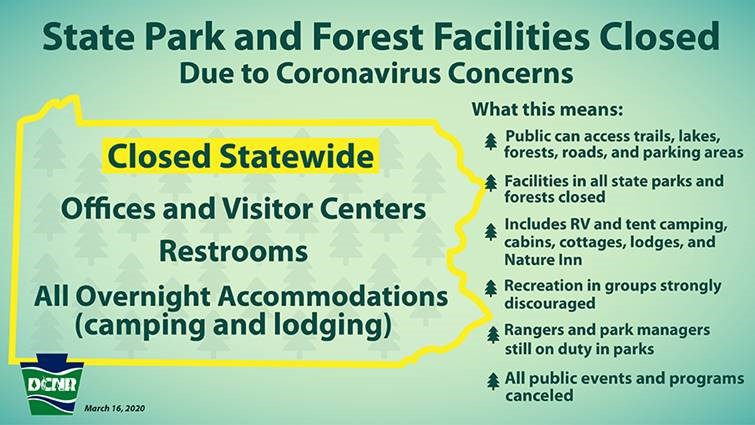 DCNR PA State Park COVID-19 Closure